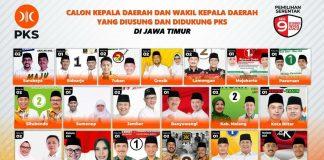 PKS menang di 19 Kabupaen/Kota dari hasil hitung cepat lembaga survey pilkada Jatim