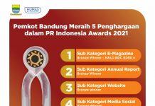 Pemerintah Kota Bandung Tambah Koleksi Trofi Dengan Memborong Lima Penghargaan di Ajang Public Relations Indonesia Award (PRIA) 2021