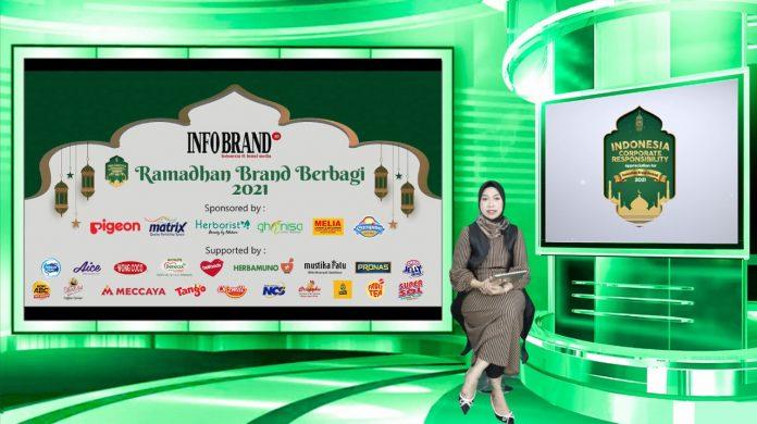 Indonesia Corporate Responsibility Appreciation; Ramadhan Brand Berbagi 2021